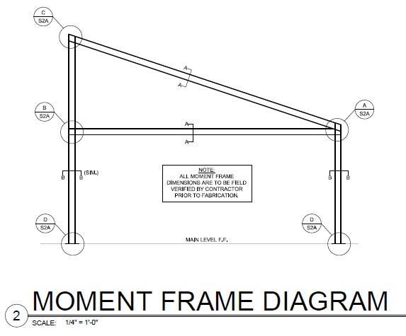 Moment Frame – A Structural and Aesthetic Application — EVstudio ...