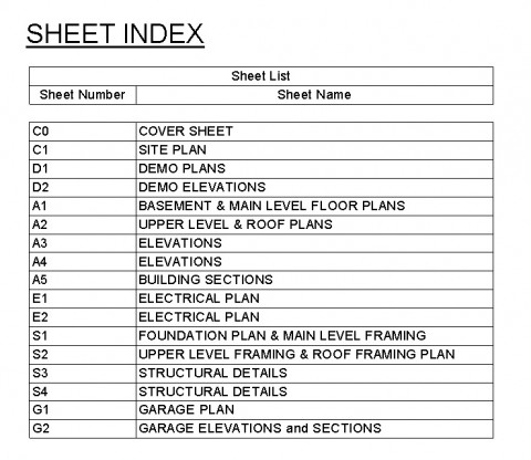 step 8 - sheet index on cover sheet