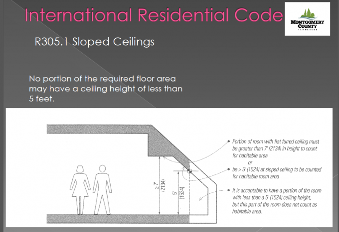 minimum residential height