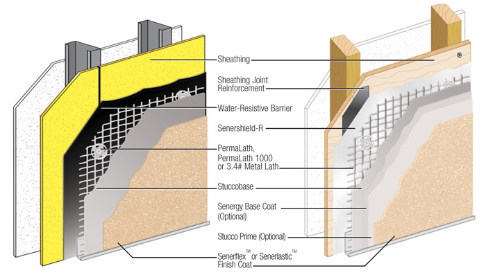 sentry-stucco-wall-system