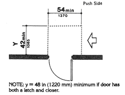 Accessible Door - Hinge Side approach Push Side