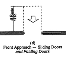 Accessible Door - Sliding or Folding door Front Side approach