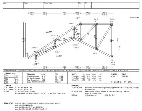 Interpreting Truss Shop Drawing Dimensions Evstudio