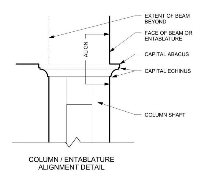 box column