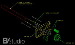 Sample Encapsulation System
