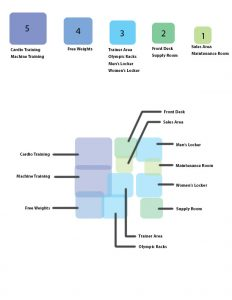 Architecture Fitness Center Layout