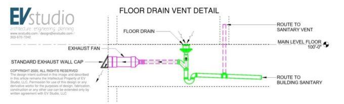 EVstudio Floor Drain Vent Detail