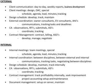PM Task List