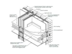 https://www.steelconstruction.info/Modular_construction